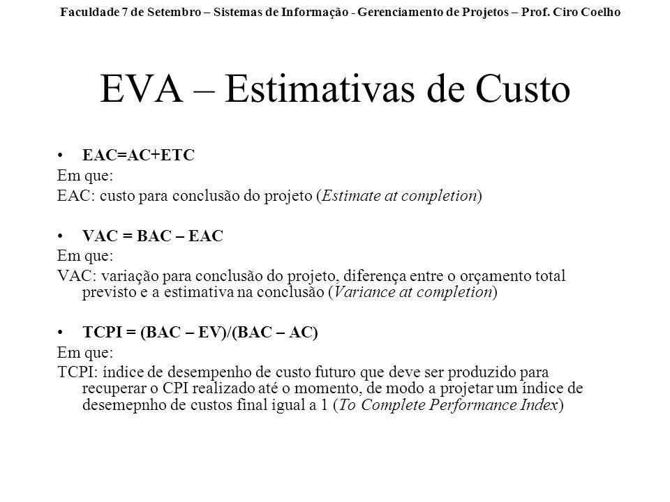 EVA – Estimativas de Custo