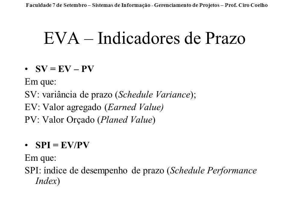 EVA – Indicadores de Prazo