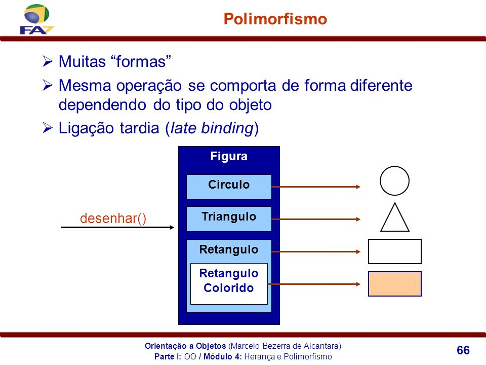 Parte I: OO / Módulo 4: Herança e Polimorfismo