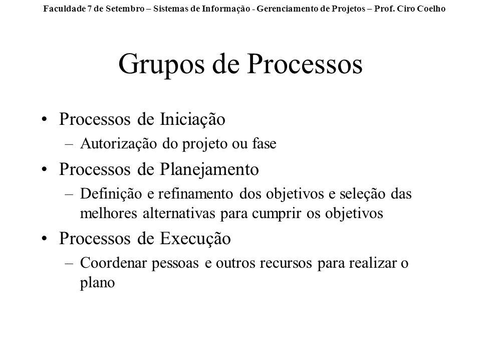 Grupos de Processos Processos de Iniciação Processos de Planejamento