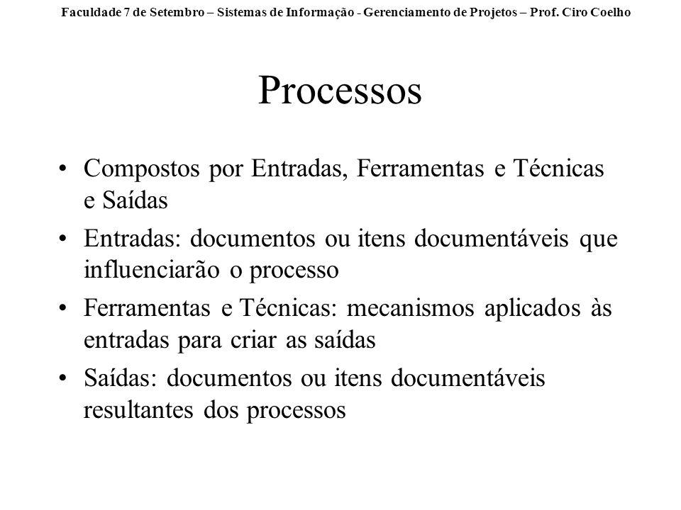 Processos Compostos por Entradas, Ferramentas e Técnicas e Saídas