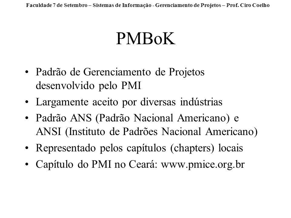 PMBoK Padrão de Gerenciamento de Projetos desenvolvido pelo PMI