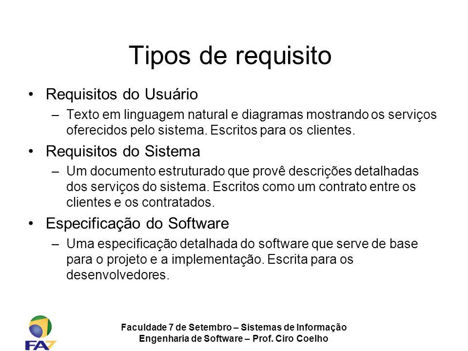 Tipos de requisito Requisitos do Usuário Requisitos do Sistema