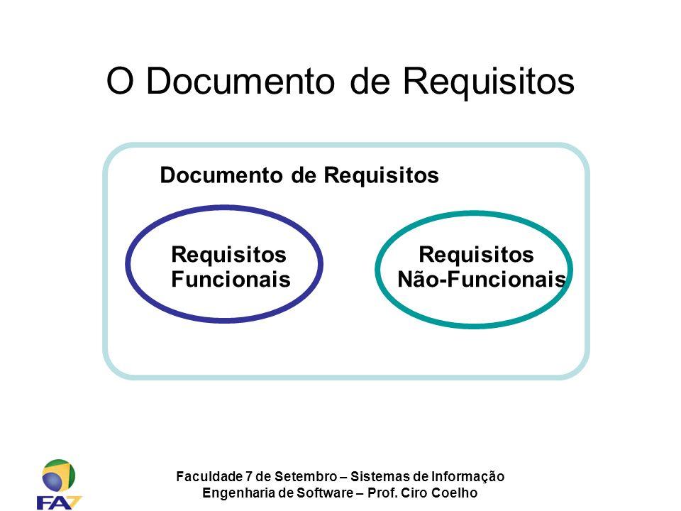 O Documento de Requisitos