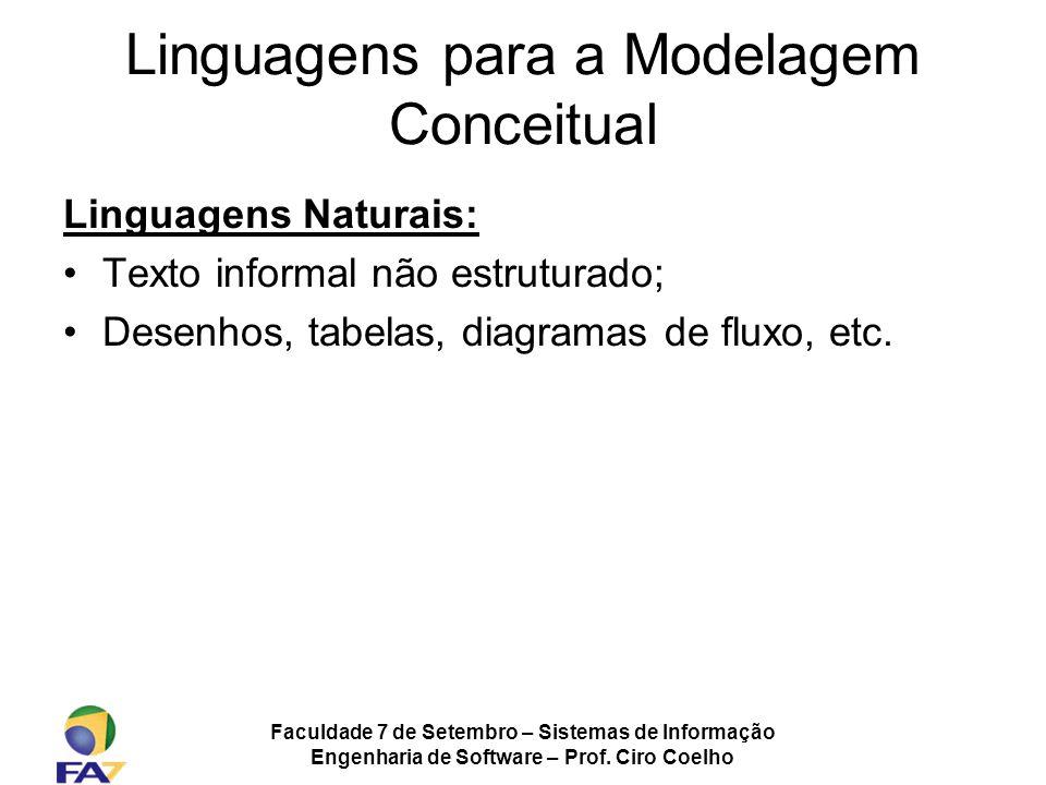 Linguagens para a Modelagem Conceitual