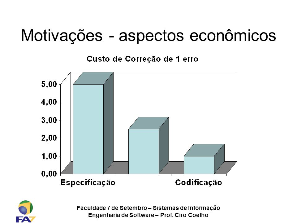 Motivações - aspectos econômicos