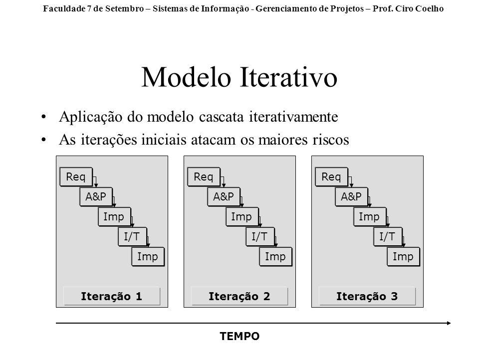 Modelo Iterativo Aplicação do modelo cascata iterativamente