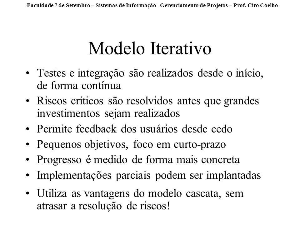 Modelo Iterativo Testes e integração são realizados desde o início, de forma contínua.