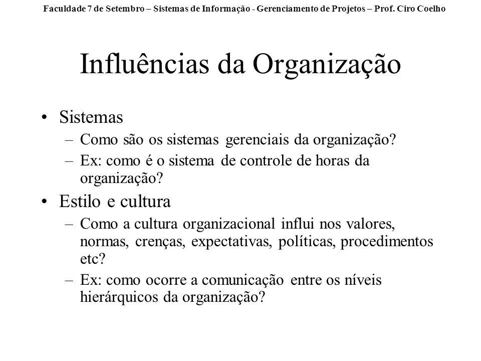 Influências da Organização