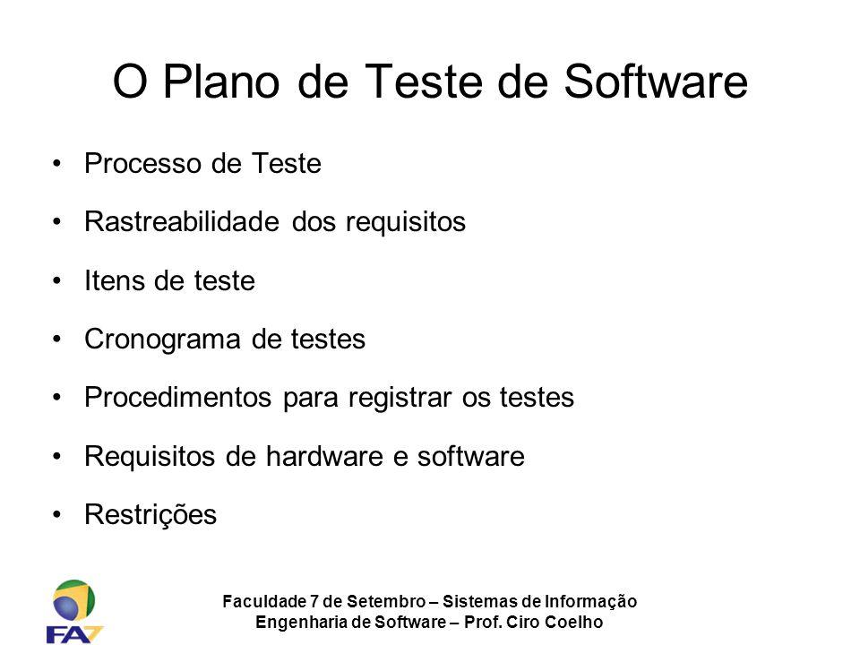 O Plano de Teste de Software