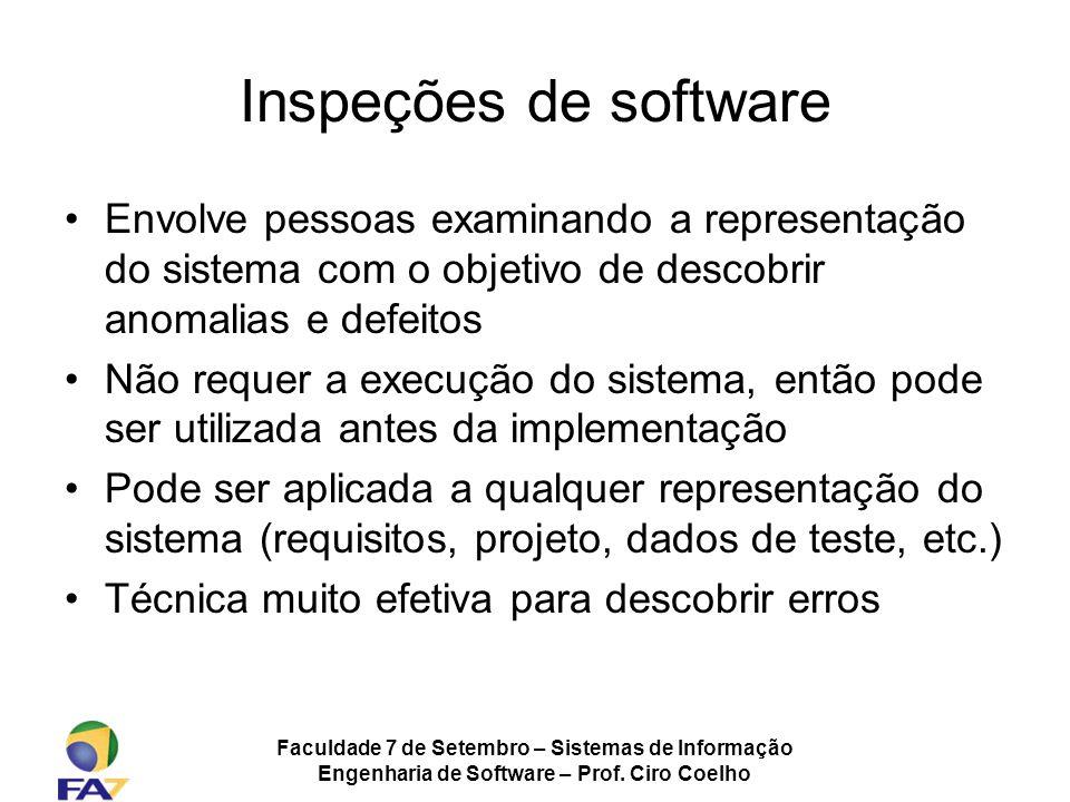 Inspeções de software Envolve pessoas examinando a representação do sistema com o objetivo de descobrir anomalias e defeitos.