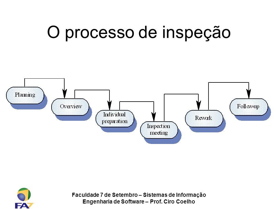 O processo de inspeção Faculdade 7 de Setembro – Sistemas de Informação.