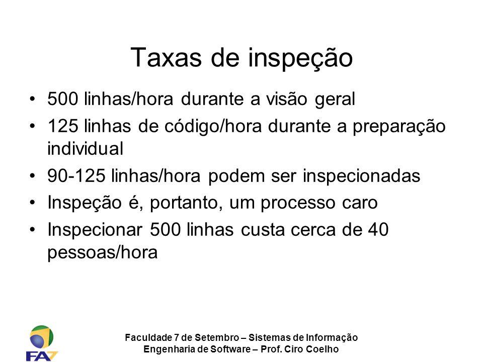 Taxas de inspeção 500 linhas/hora durante a visão geral