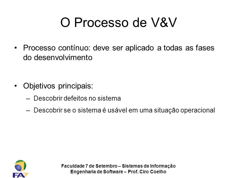 O Processo de V&V Processo contínuo: deve ser aplicado a todas as fases do desenvolvimento. Objetivos principais:
