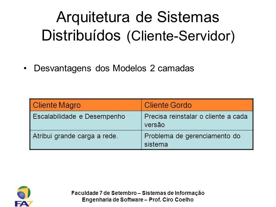 Arquitetura de Sistemas Distribuídos (Cliente-Servidor)