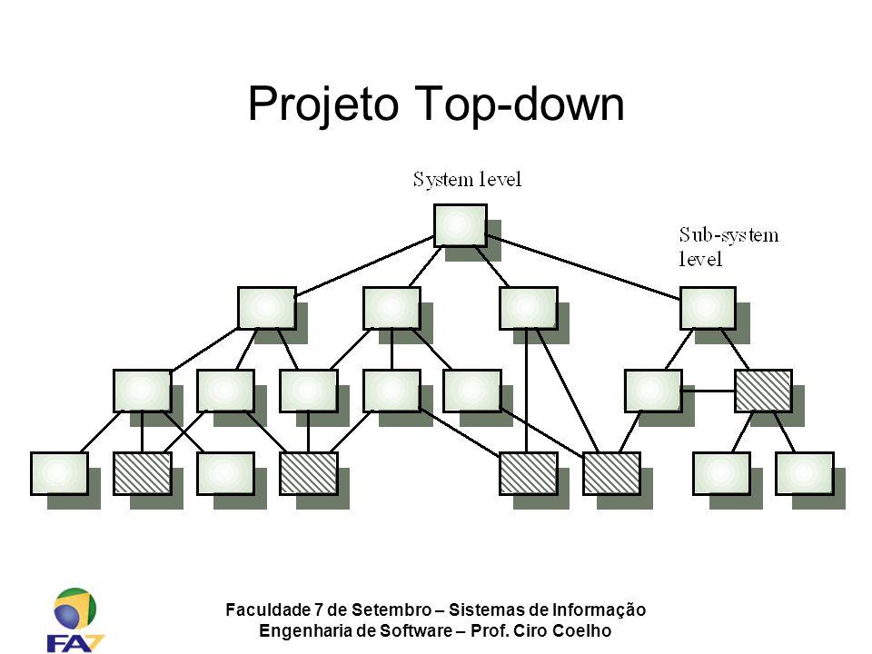 Projeto Top-down Faculdade 7 de Setembro – Sistemas de Informação