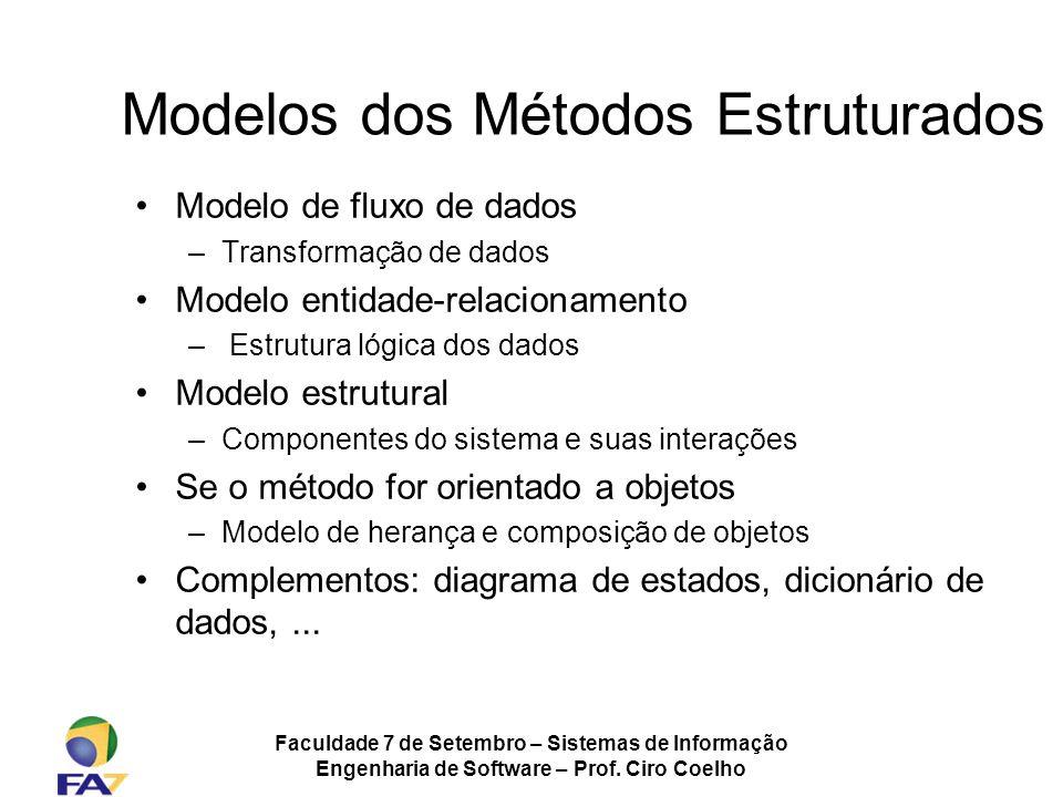 Modelos dos Métodos Estruturados