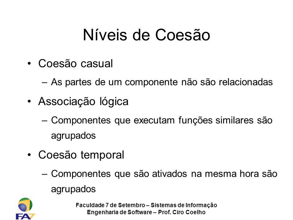 Níveis de Coesão Coesão casual Associação lógica Coesão temporal