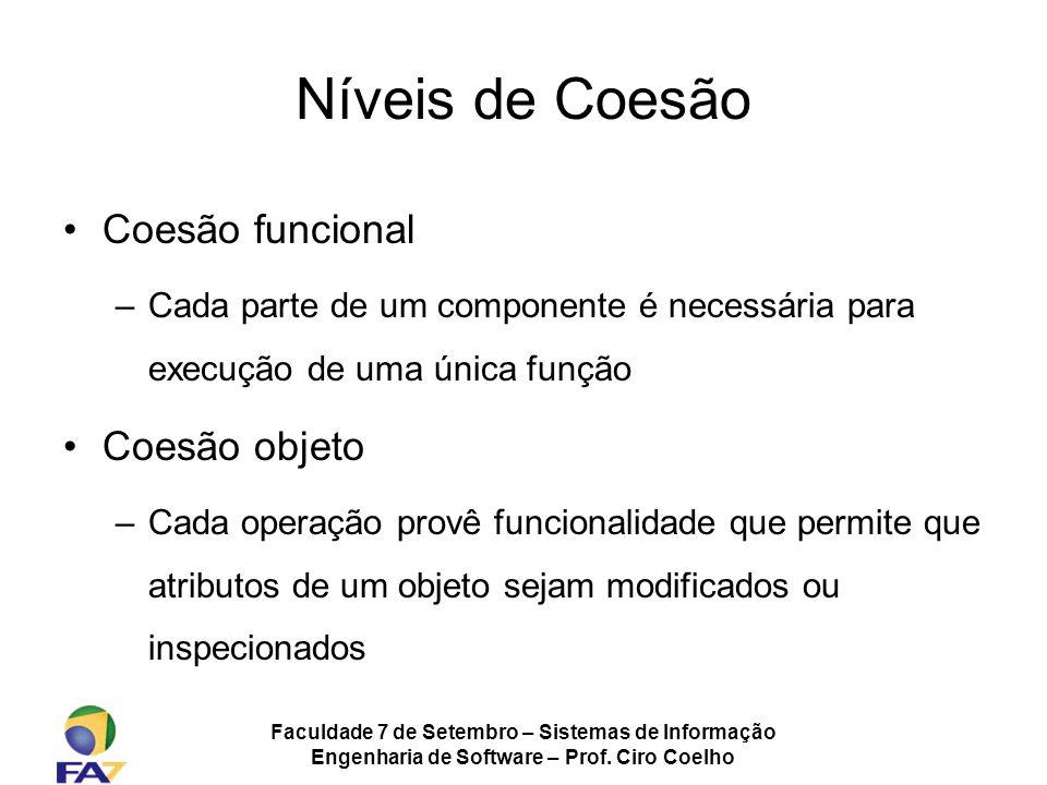 Níveis de Coesão Coesão funcional Coesão objeto