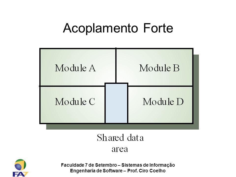 Acoplamento Forte Faculdade 7 de Setembro – Sistemas de Informação