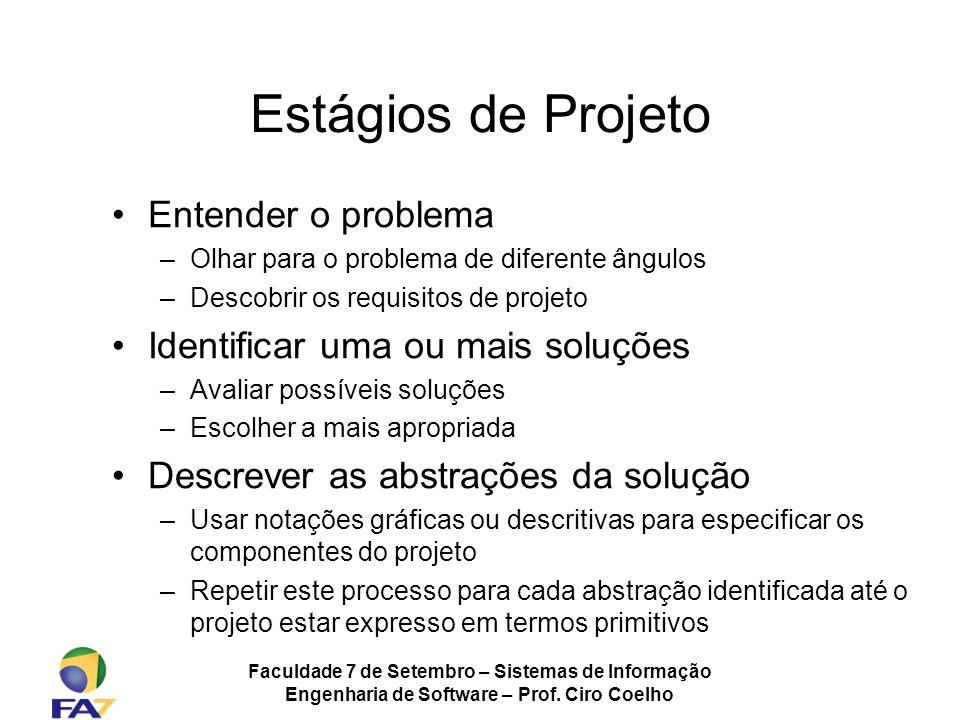 Estágios de Projeto Entender o problema