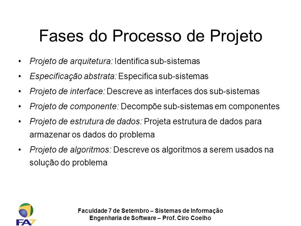 Fases do Processo de Projeto