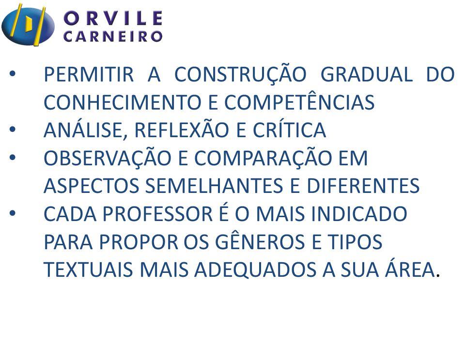 PERMITIR A CONSTRUÇÃO GRADUAL DO CONHECIMENTO E COMPETÊNCIAS