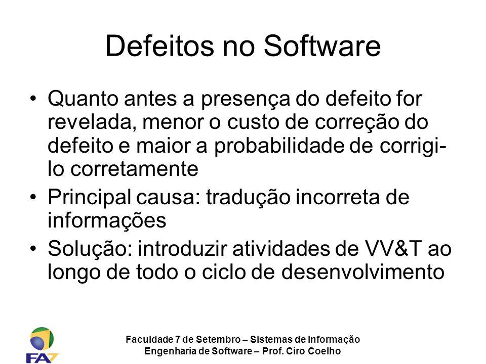 Defeitos no Software
