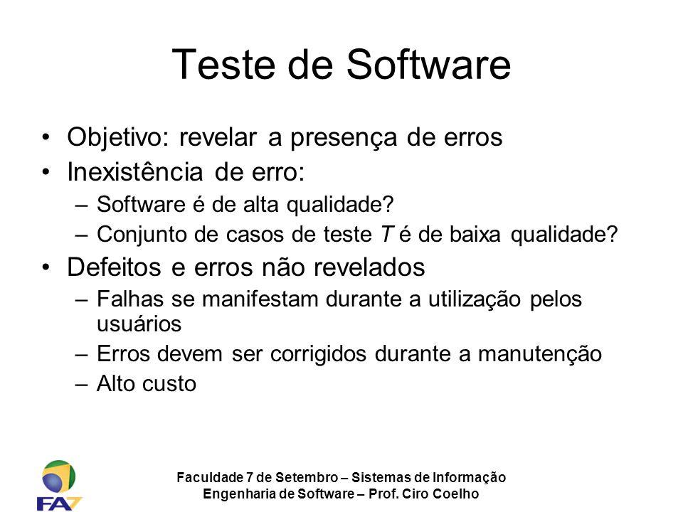 Teste de Software Objetivo: revelar a presença de erros