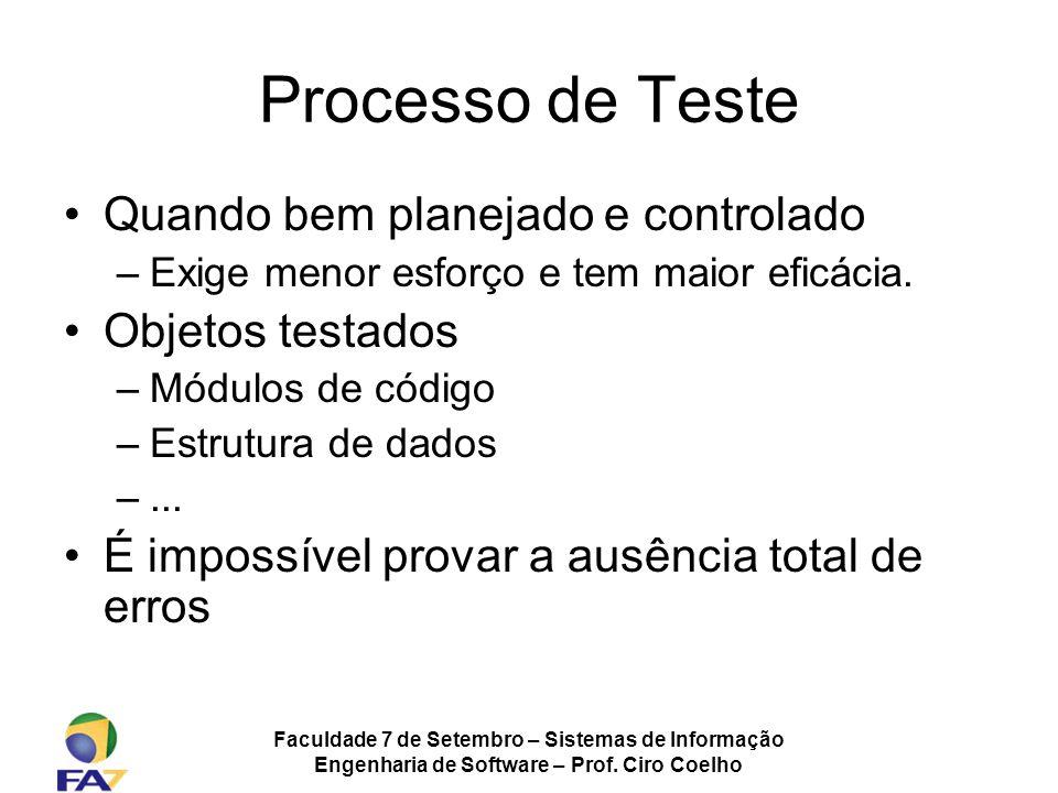 Processo de Teste Quando bem planejado e controlado Objetos testados