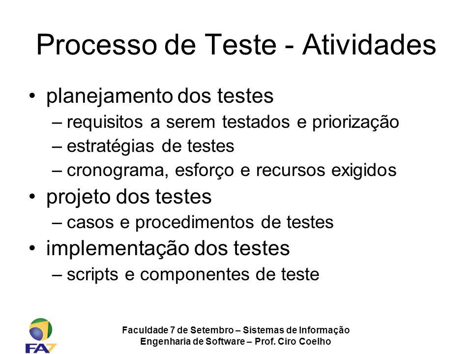 Processo de Teste - Atividades