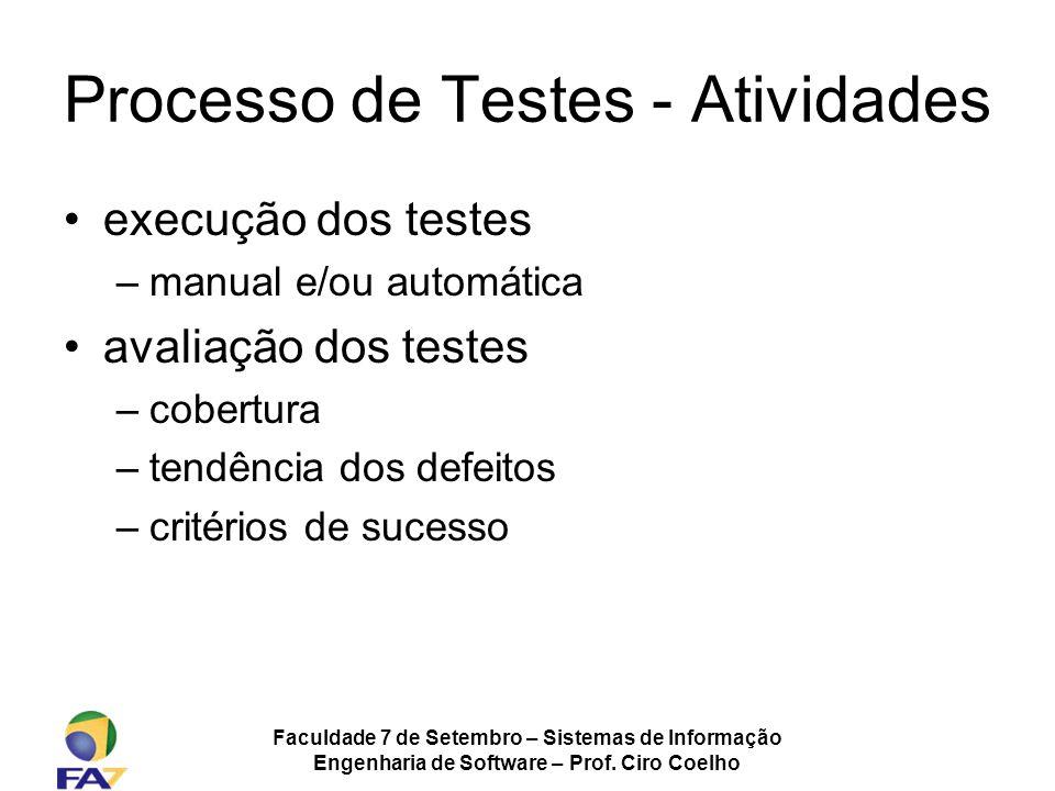Processo de Testes - Atividades