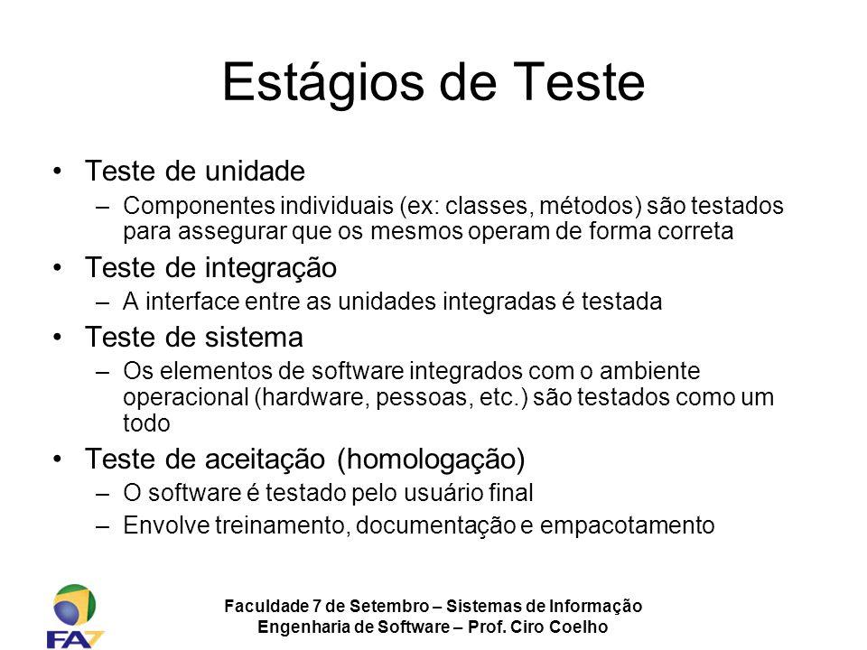 Estágios de Teste Teste de unidade Teste de integração