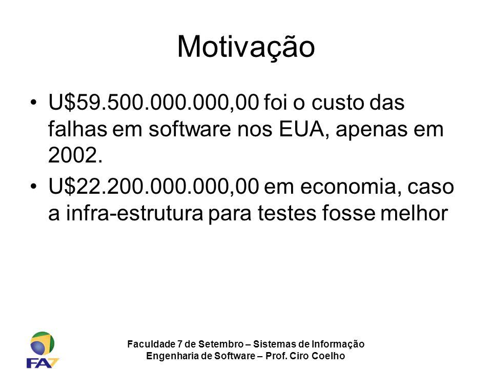 Motivação U$59.500.000.000,00 foi o custo das falhas em software nos EUA, apenas em 2002.