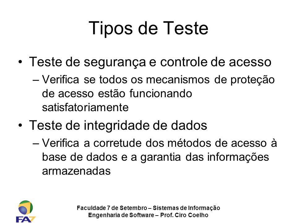 Tipos de Teste Teste de segurança e controle de acesso