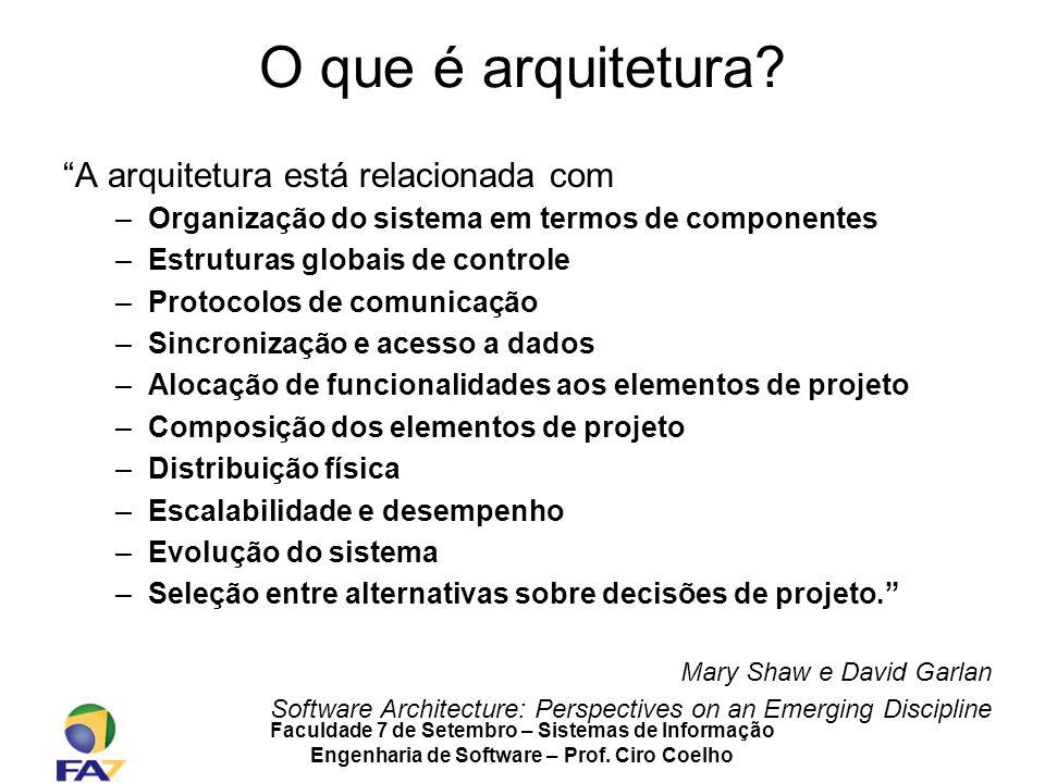 O que é arquitetura A arquitetura está relacionada com