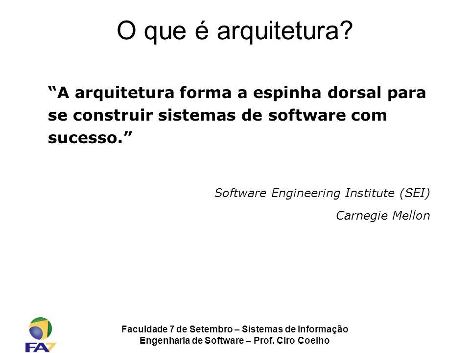 O que é arquitetura A arquitetura forma a espinha dorsal para se construir sistemas de software com sucesso.
