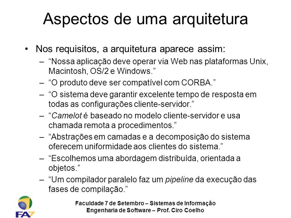 Aspectos de uma arquitetura