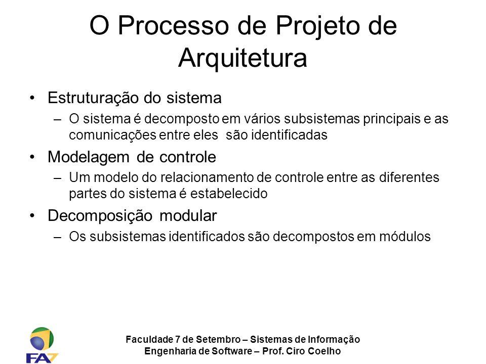 O Processo de Projeto de Arquitetura