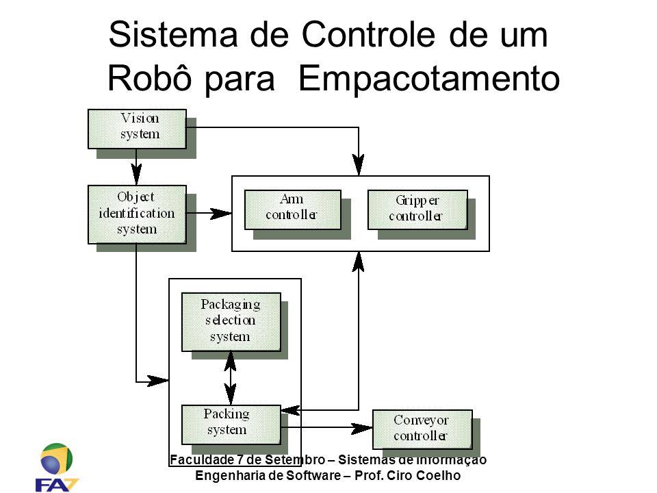 Sistema de Controle de um Robô para Empacotamento