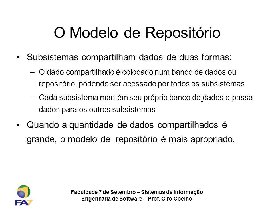 O Modelo de Repositório