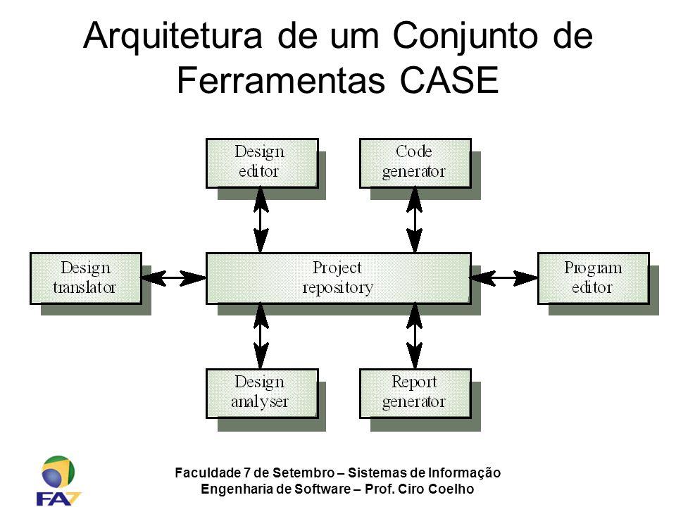 Arquitetura de um Conjunto de Ferramentas CASE