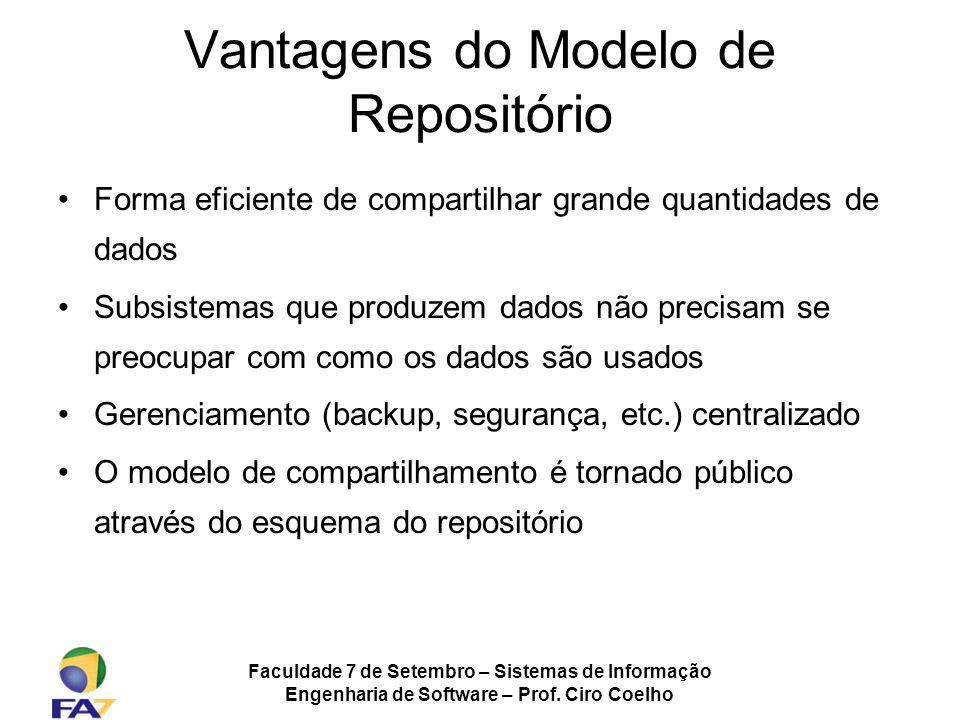 Vantagens do Modelo de Repositório
