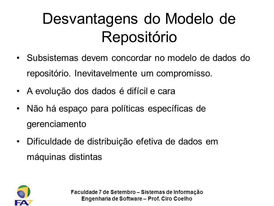 Desvantagens do Modelo de Repositório