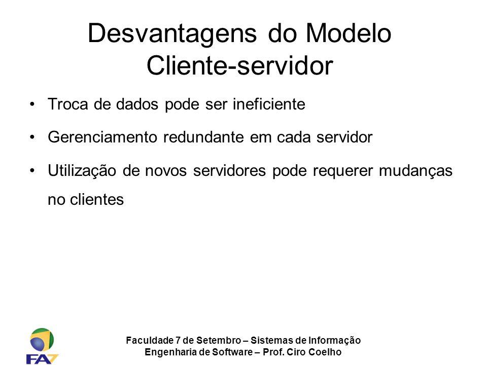 Desvantagens do Modelo Cliente-servidor