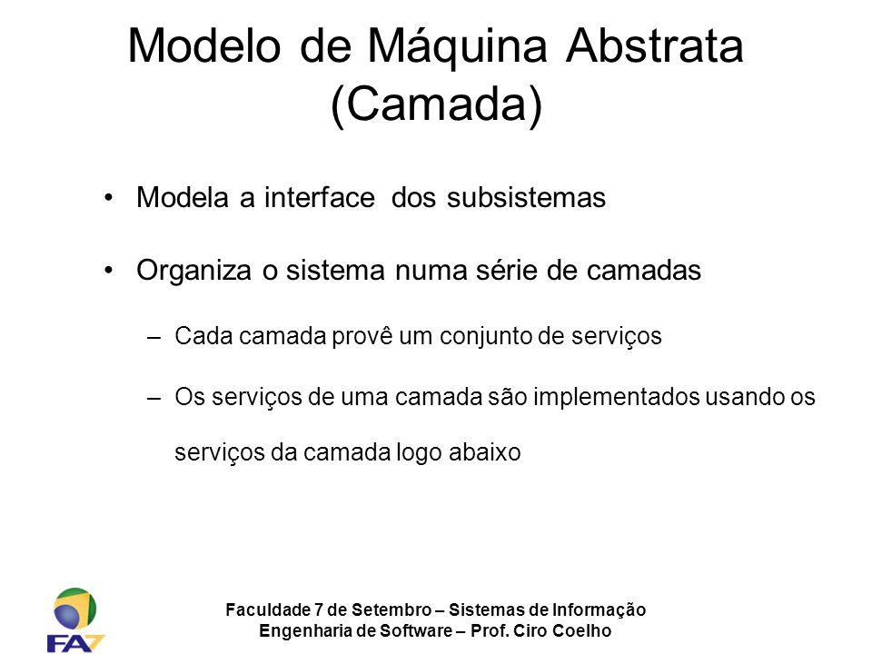 Modelo de Máquina Abstrata (Camada)