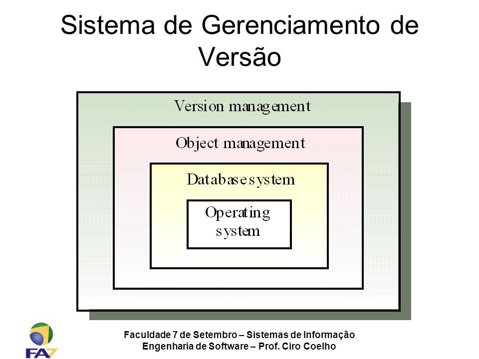Sistema de Gerenciamento de Versão