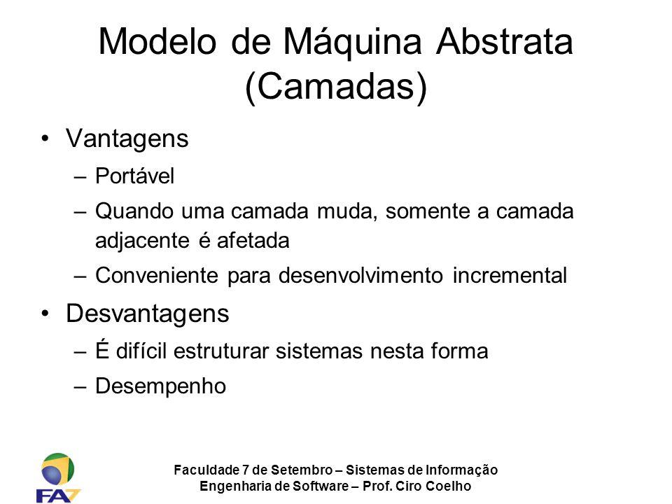 Modelo de Máquina Abstrata (Camadas)