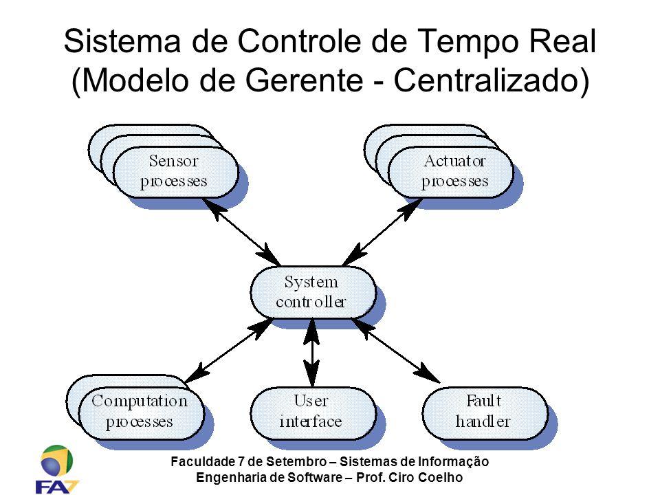 Sistema de Controle de Tempo Real (Modelo de Gerente - Centralizado)