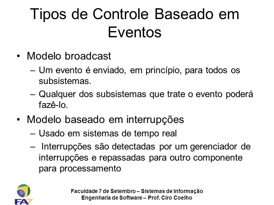 Tipos de Controle Baseado em Eventos